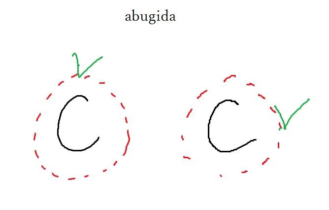 abugida