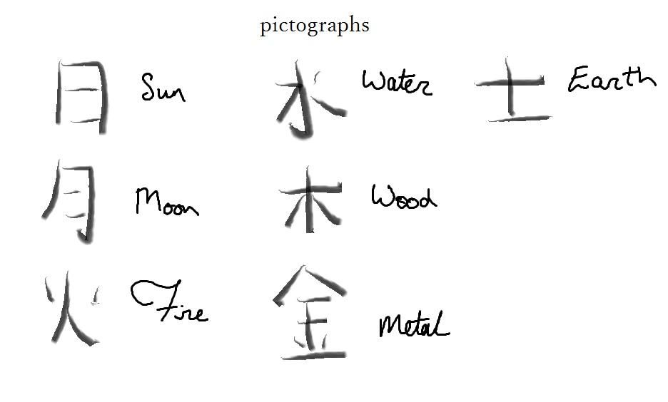 pictographs